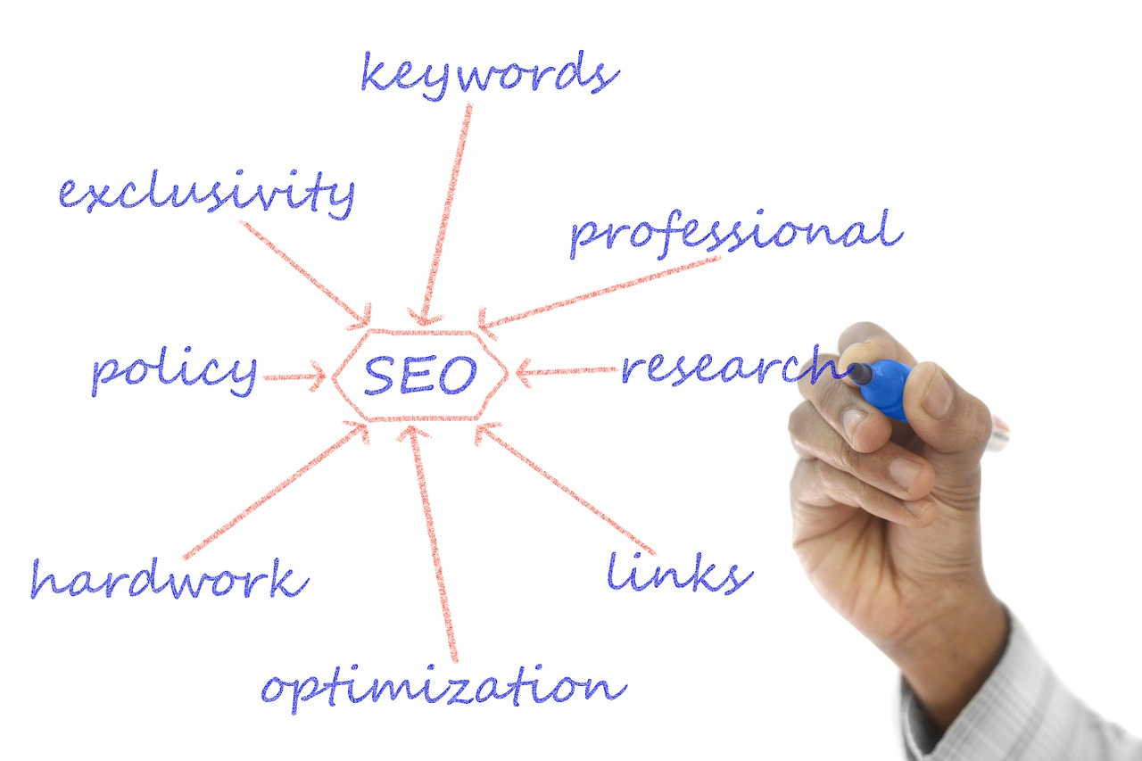 Roofing SEO Services